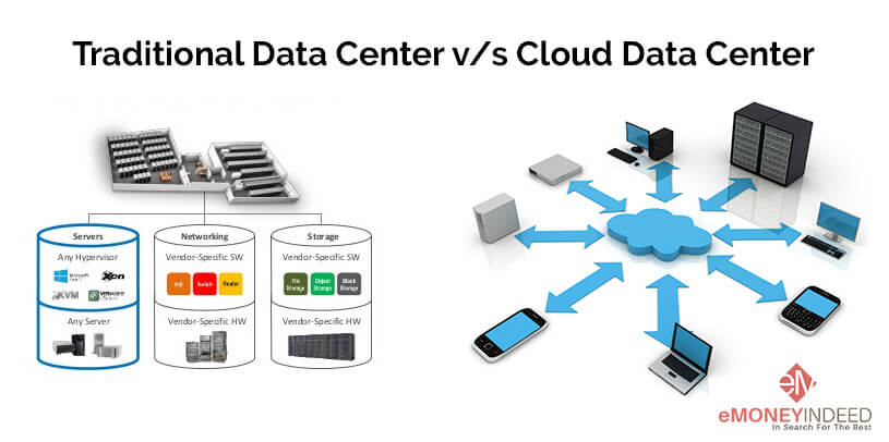 Traditional Data Center V S Cloud Data Center Emoneyindeed